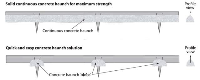 Concrete-Haunching (1)